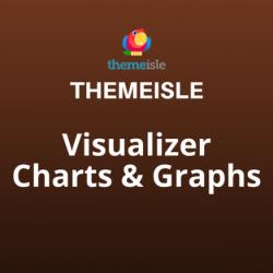 Visualiser Pro